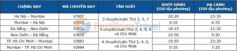 Tần suất chuyến bay mới giữa Việt Nam - Ấn Độ của Vietjet Air