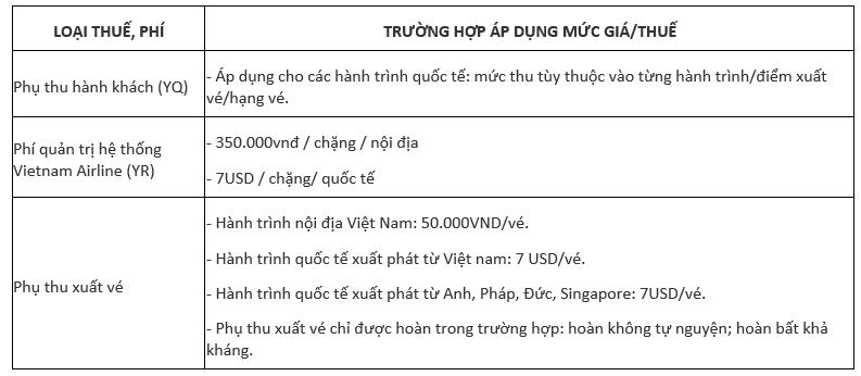 Thuế phí do hãng bay Vietnam Airlines quy định