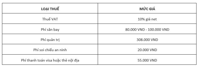 Các loại thuế phí của hãng Pacific Airlines