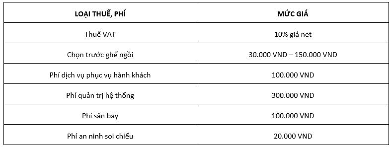 Thuế phí do hãng Viettravel Airlines quy định