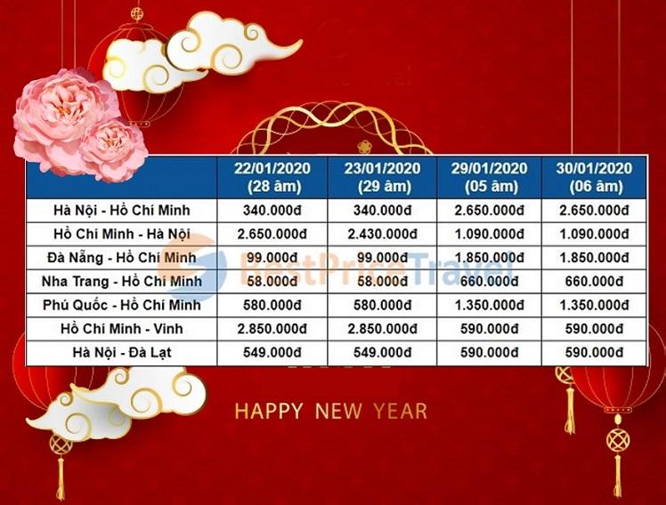 Giá vé máy bay Tết 2020 âm lịch