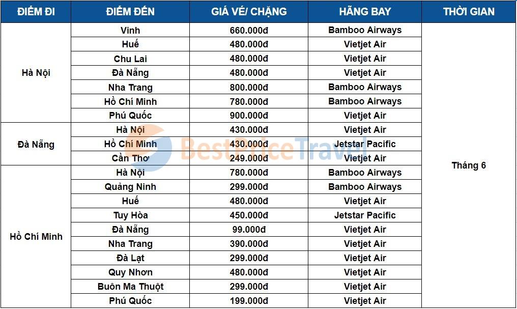 Vé máy bay giá rẻ tháng 6