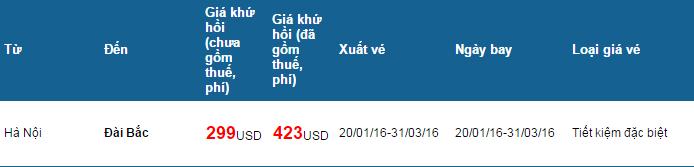 Giá vé hành trình Hà Nội- Đài Bắc