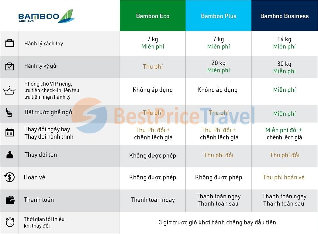 Các hạng vé của Bamboo Airways