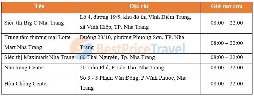 Các trung tâm mua sắm phổ biến tại Nha Trang