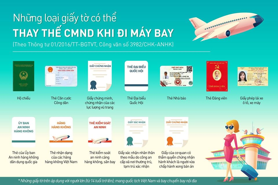 Những giấy tờ có thể thay thế CMND/CCCD khi đi máy bay
