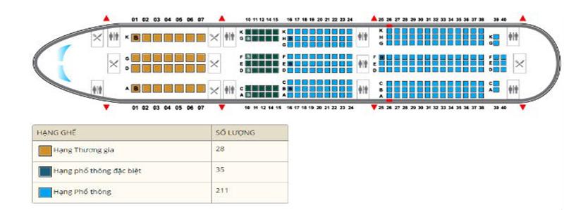 Vị trí của hạng ghế Phổ thông đặc biệt trên máy bay Boeing 787 của Vietnam Airlines