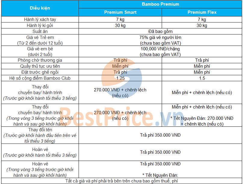Điều kiện giá vé hạng ghế Phổ thông đặc biệt của Bamboo Airways
