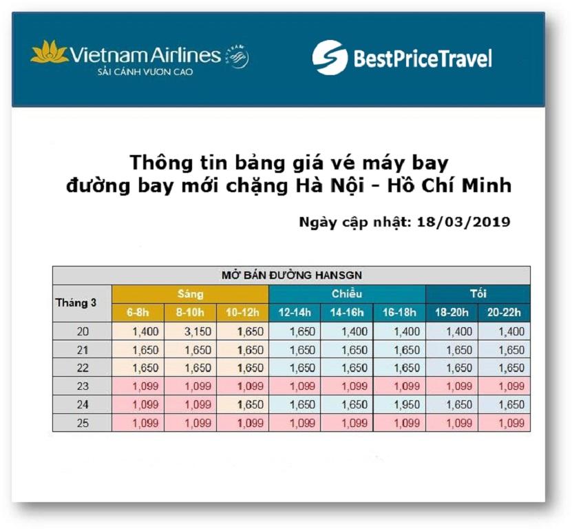 Giá vé máy bay Vietnam Airlines đường bay mới chặng Hà Nội - Hồ Chí Minh