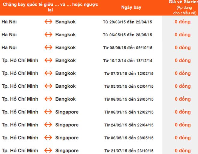 Thời gian và chi tiết các chặng bay quốc tế giá 0 đồng