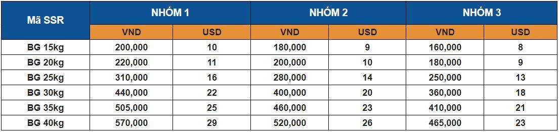 Giá hành lý khi mua cùng vé máy bay chặng nội địa
