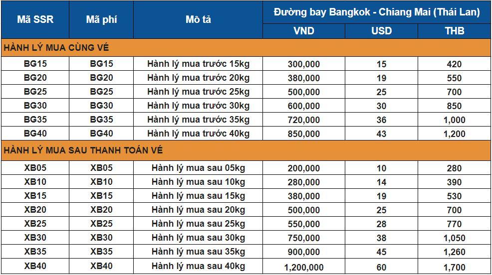 Giá hành lý khi mua vé máy bay chặng bay Thái Lan