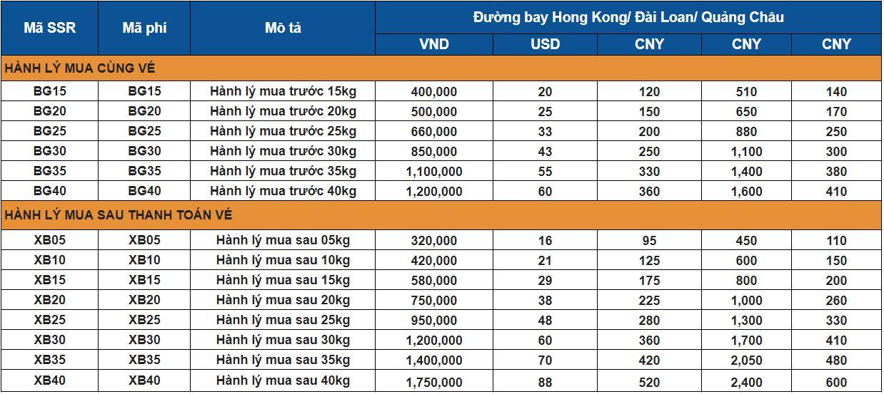 Giá hành lý khi mua vé máy bay chặng HongKong, Đài Loan, Quảng Châu