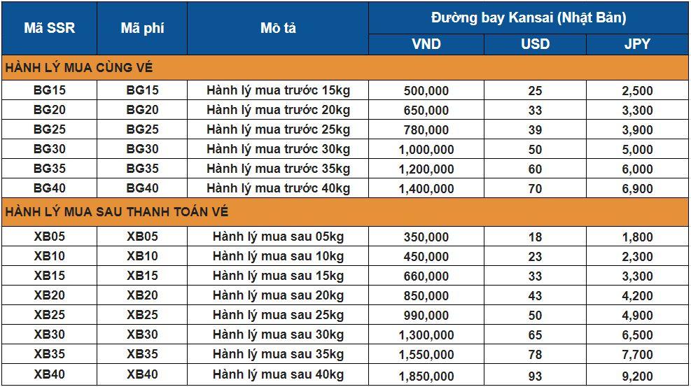 Giá hành lý khi mua vé máy bay chặng Nhật Bản
