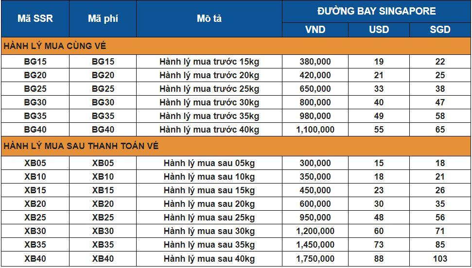 Giá hành lý khi mua vé máy bay chặng Singapore