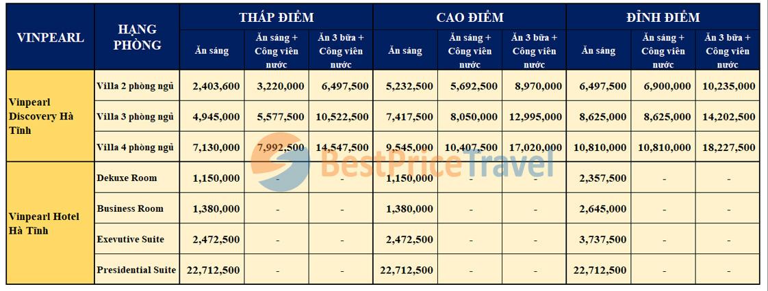 Bảng giá Vinpearl Hà Tĩnh năm 2019 (Đơn vị: VNĐ/đêm phòng)