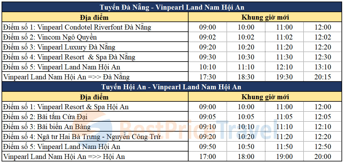 Lịch trình tuyến xe bus Vinpearl Land Nam Hội An cập nhật 2019