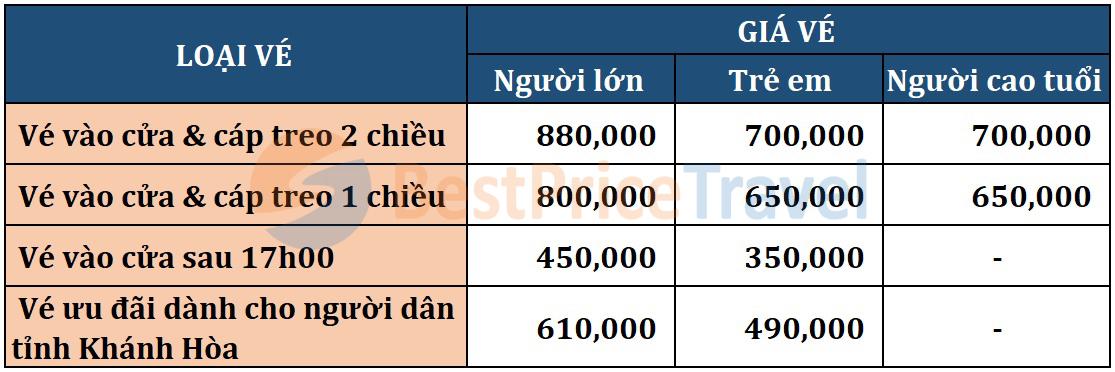Bảng giá vé vui chơi Vinpearl Land Nha Trang tham khảo năm 2019.