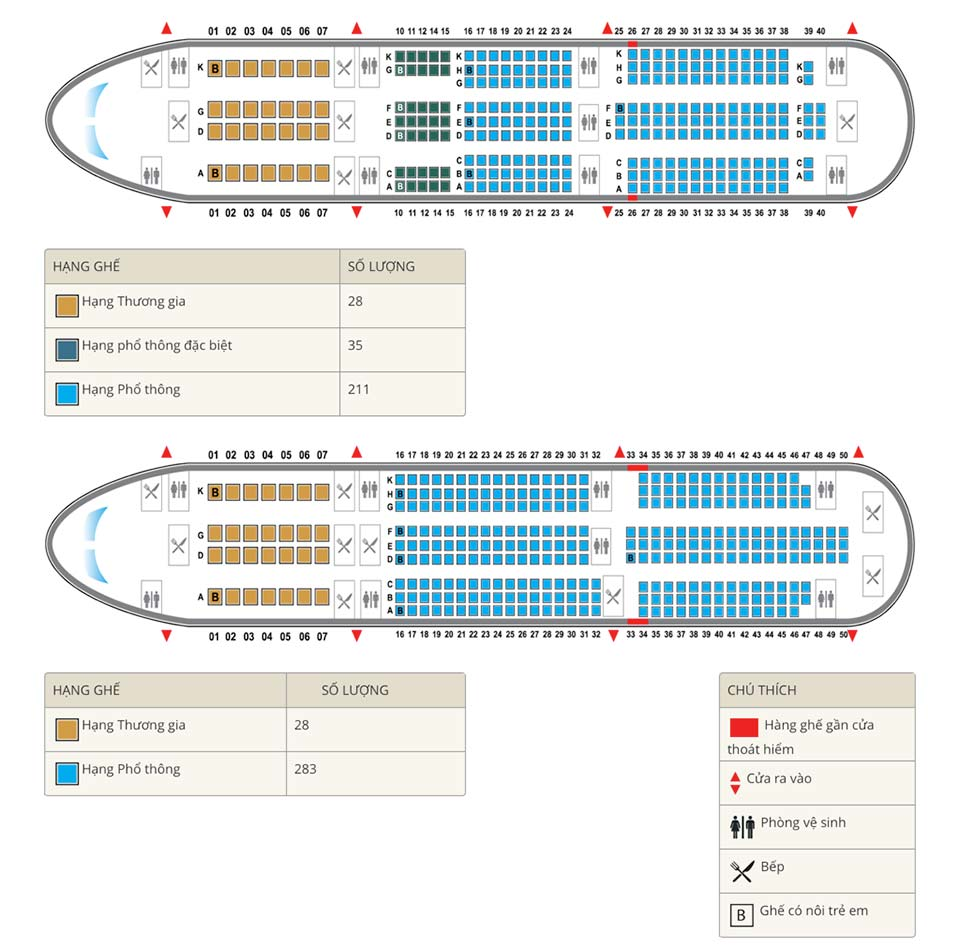 Các vị trí ngồi của của hãng Vietnam Airlines