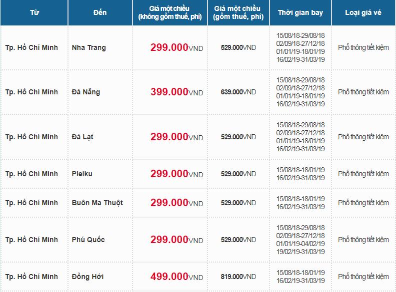 Một số chặng bay trong nước từ TP. Hồ Chí Minh