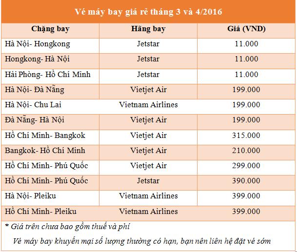Đặt vé máy bay giá rẻ tháng 3 và 4 năm 2016