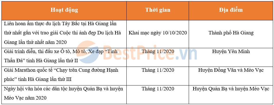Các hoạt động tại lễ hội hoa tam giác mạch Hà Giang