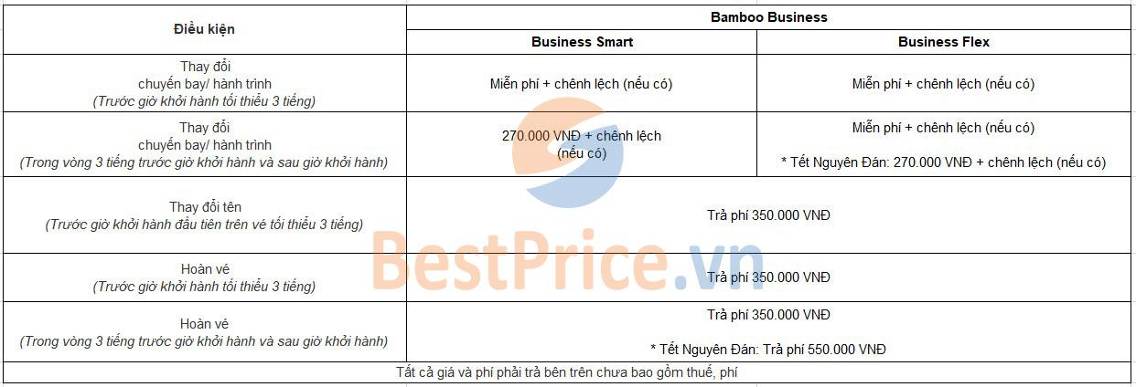 Phí hoàn, đổi vé máy bay hạng Thương gia (Business) Bamboo Airways