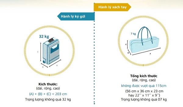 Kích thước hành lý quy định của Bamboo Airways