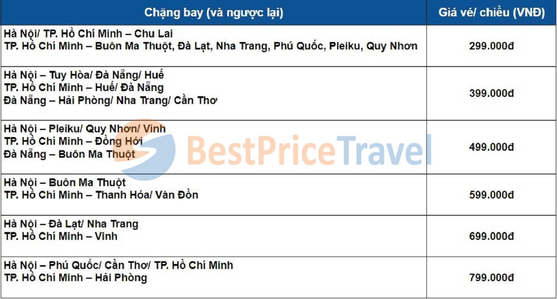 Vé máy bay giá rẻ Vietnam Airlines một số chặng nội địa