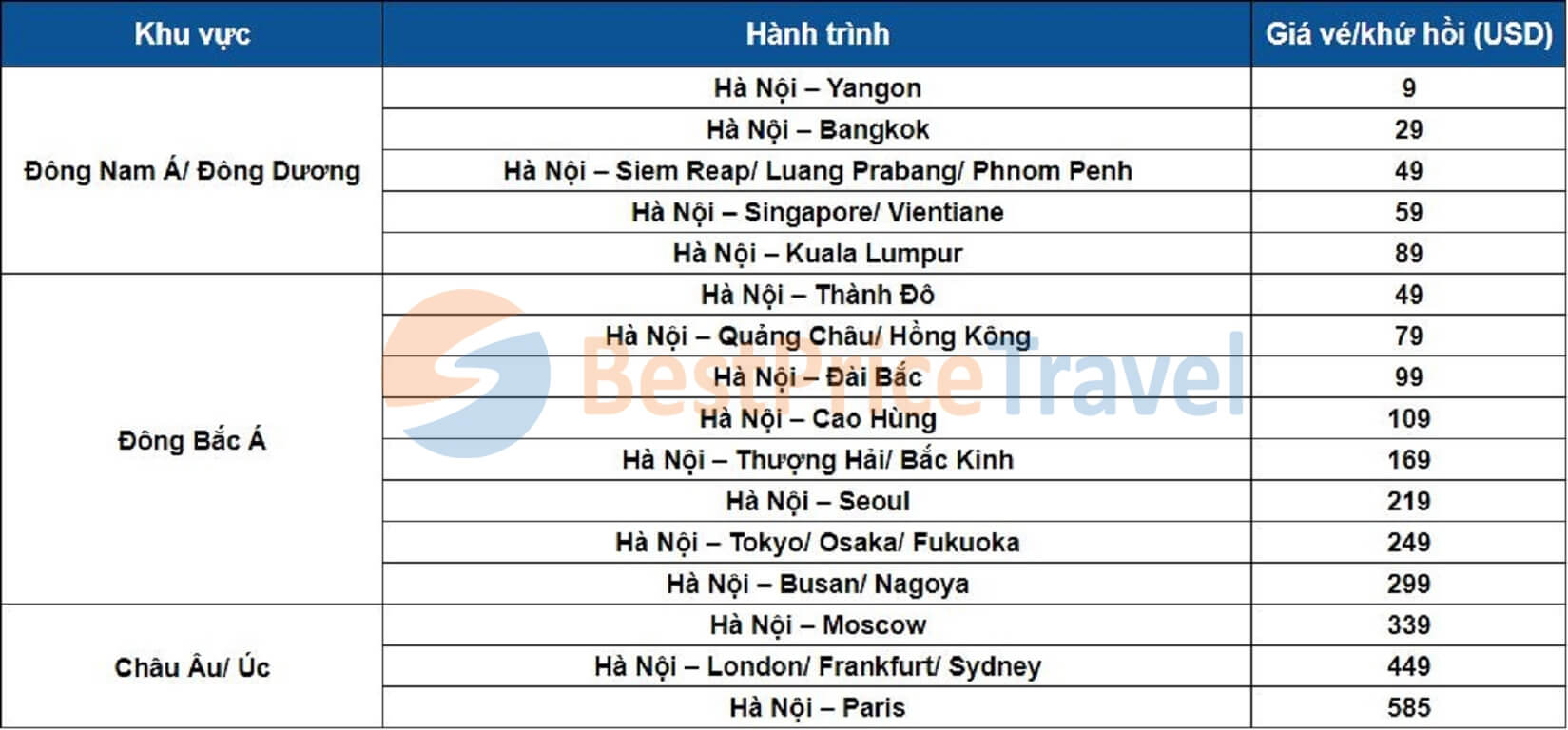 Vé máy bay giá rẻ Vietnam Airlines một số chặng quốc tế