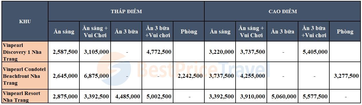 Bảng giá phòng Vinpearl Nha Trang tham khảo năm 2019