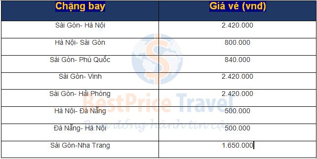 Giá vé máy bay từ 29 – 30 tháng chạp, 2017