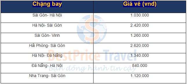 Giá vé máy bay từ mùng 4 đến mùng 5 Tết 2017