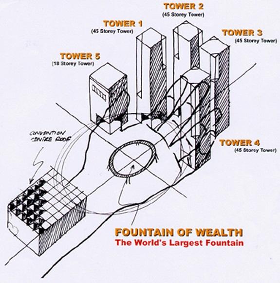 Thiết kế uyên thâm của thành phố phong thủy Singapore, Suntec City