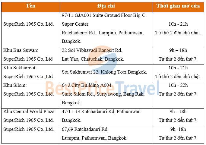 Một số địa chỉ đổi tiền baht Thái uy tín tại Thái Lan