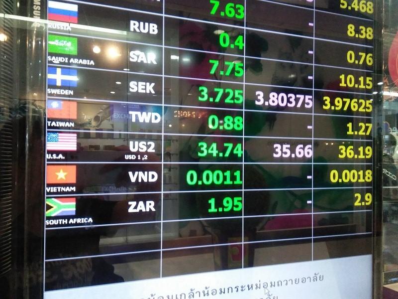 Tỷ giá đổi tiền Thái Lan tùy thuộc vào từng thời điểm