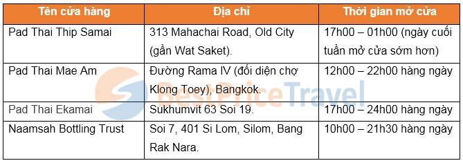 Một số địa chỉ ăn Pad Thai ngon và nổi tiếng ở Thái Lan