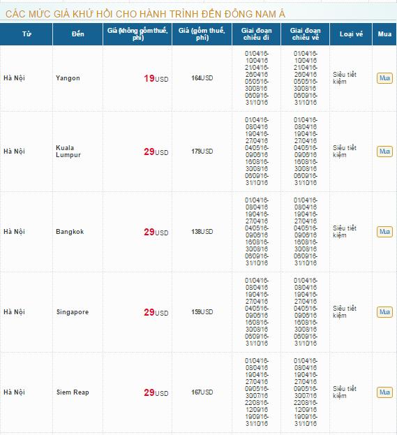 Các mức giá khứ hồi cho hành trình dến Đông Nam Á