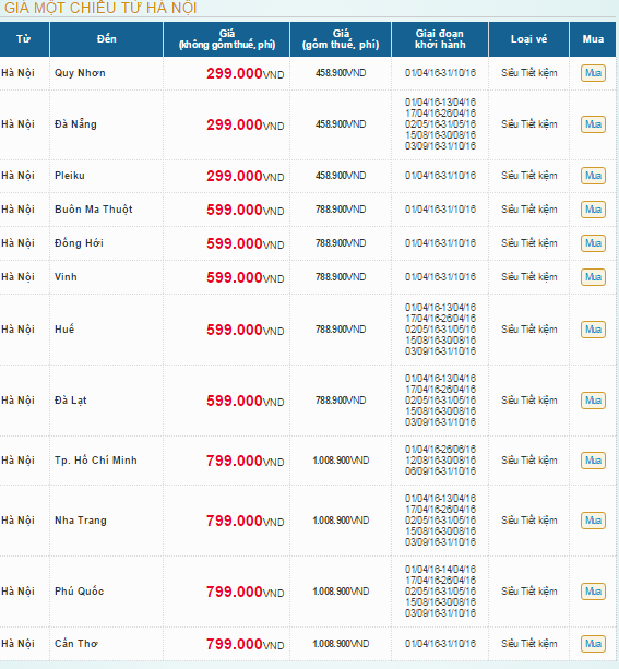 Giá vé máy bay một chiều cho chặng đường bay với chiều xuất phát từ Hà Nôi.