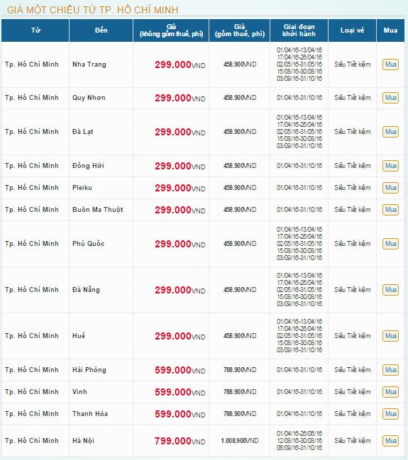 Giá vé máy bay một chiều cho chặng bay với chiều xuất phát từ HCM.