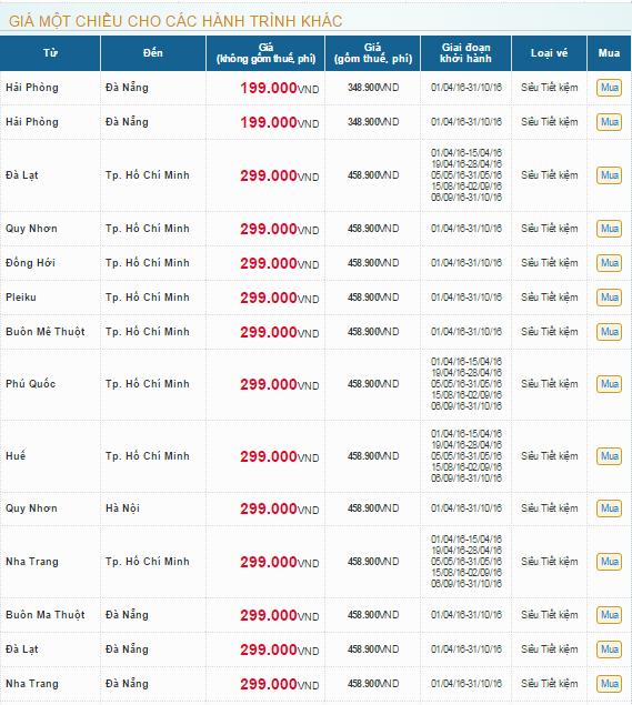Giá vé máy bay một chiều cho chặng bay với chiều xuất phát từ Đà Nẵng.