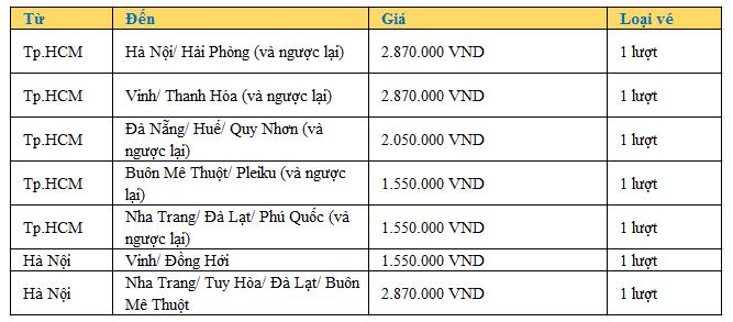Giá vé Vietnam Airlines tết nguyên đán 2016