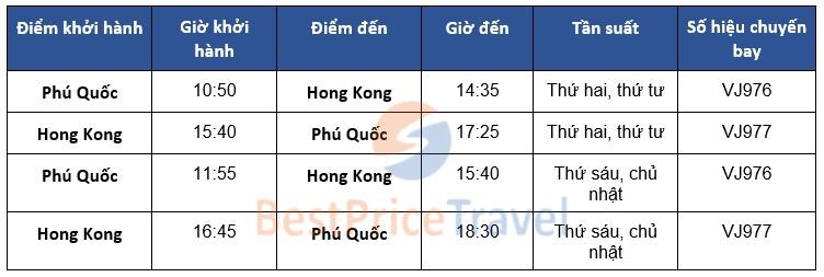 thông tin chi tiết lịch trình bay Phú Quốc- Hong Kong- Phú Quốc