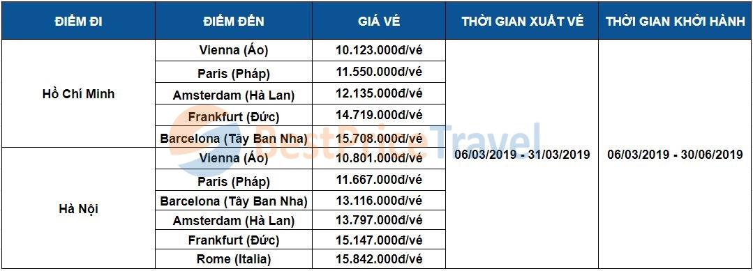 Giá vé máy bay đi Châu Âu một số chặng trong tháng 05/2019