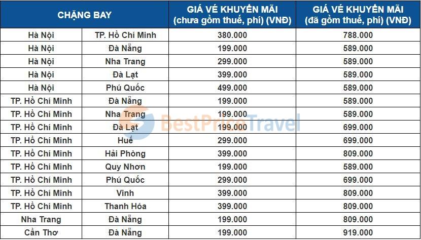 Bảng giá vé máy bay khuyến mại nội địa quý 1 Vietnam Airlines