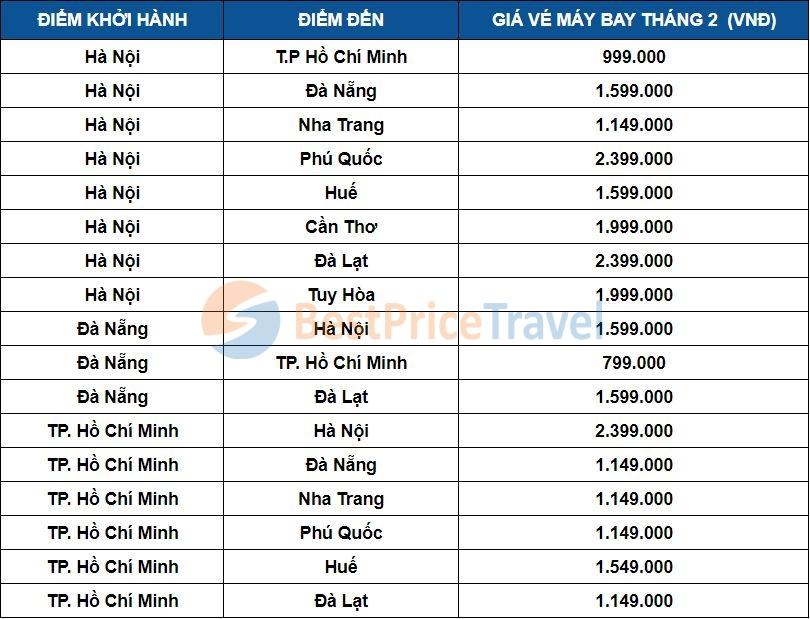 Giá vé máy bay tháng 2 một số chặng phổ biến