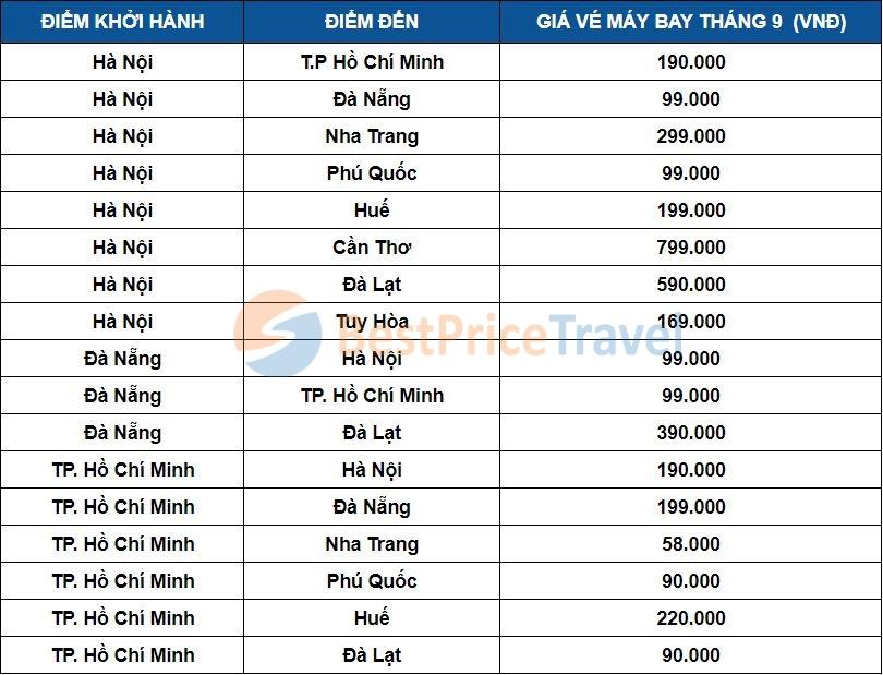 Giá vé máy bay tháng 9 một số chặng phổ biến