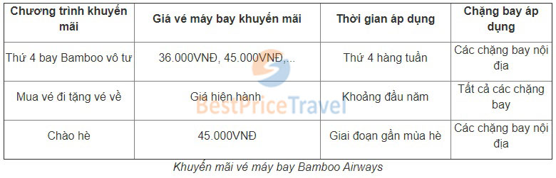 Vé máy bay khuyến mại Bamboo Airways
