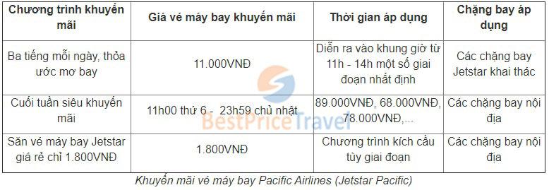 vé máy bay khuyến mại Pacific Airlines
