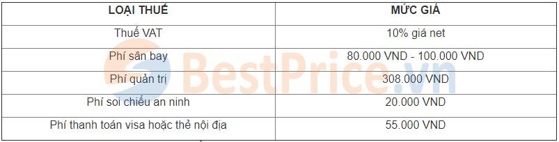 Bảng thuế phí do hãng Pacific Airlines (Jetstar) quy định